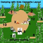 Camping with Kids Campfire Cooking Layout