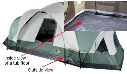 Camping Tent tub floor