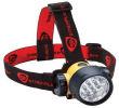 Camping Headlamps
