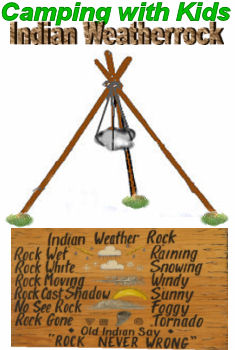 Tripod Weather Rock Forecaster
