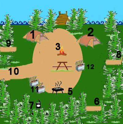 kid safe campsite layout